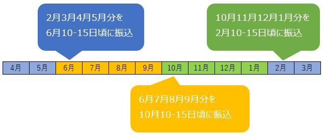 87915512d2ee345ba4e98b3b81376f73