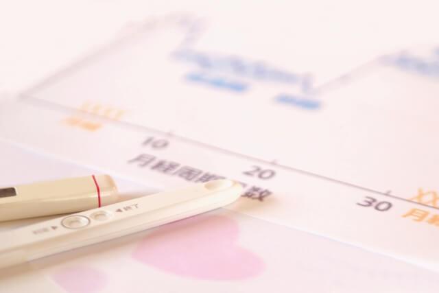 妊娠検査薬の陽性判定