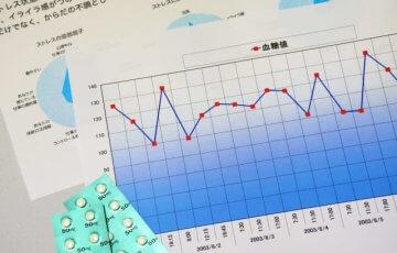 血糖値の測定グラフ